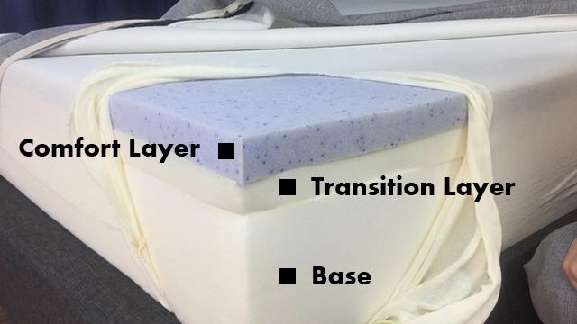 make mattress firmer